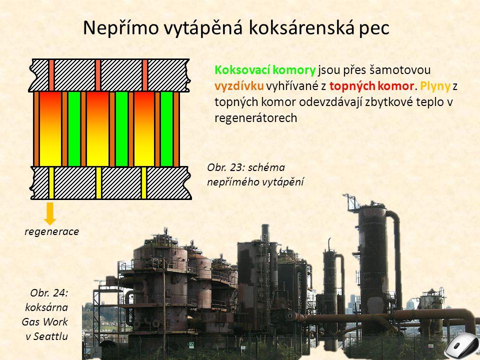 Nepřímo vytápěná koksárenská pec Koksovací komory jsou přes šamotovou vyzdívku vyhřívané z topných komor. Plyny z topných komor odevzdávají zbytkové t