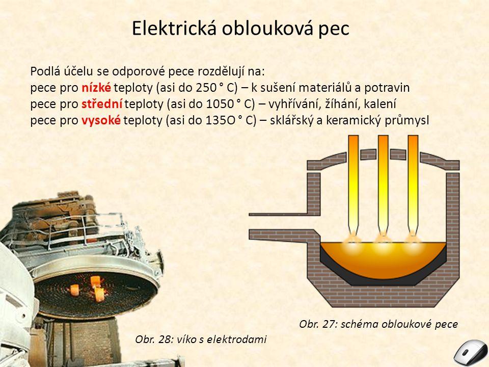 Elektrická oblouková pec Podlá účelu se odporové pece rozdělují na: pece pro nízké teploty (asi do 250 ° C) – k sušení materiálů a potravin pece pro s