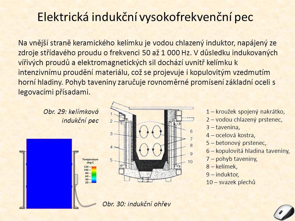 Elektrická indukční vysokofrekvenční pec Na vnější straně keramického kelímku je vodou chlazený induktor, napájený ze zdroje střídavého proudu o frekv