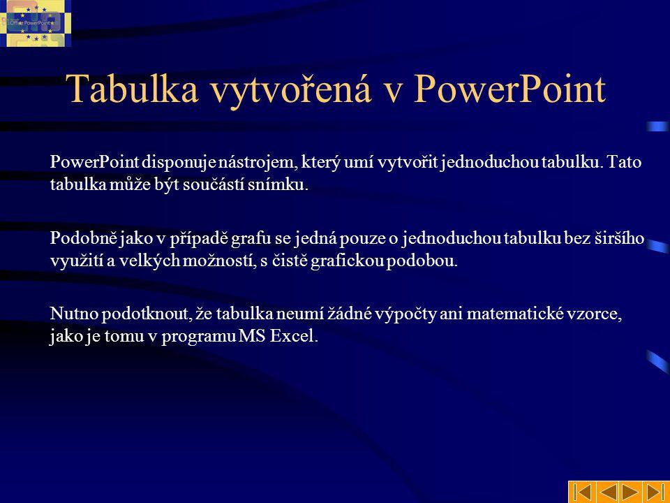MS PowerPoint Prezentační manažer Kapitola 6.1 (Tabulka)