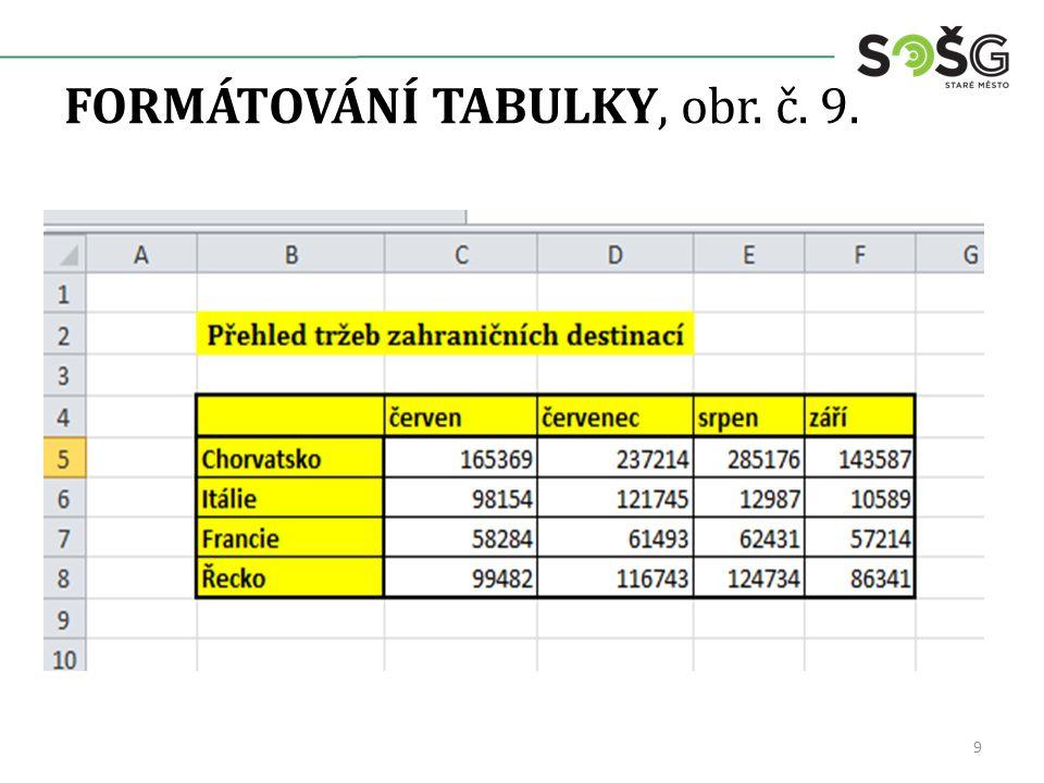 Použité zdroje KLATOVSKÝ, Karel.Microsoft Excel 2010 nejen pro školy.