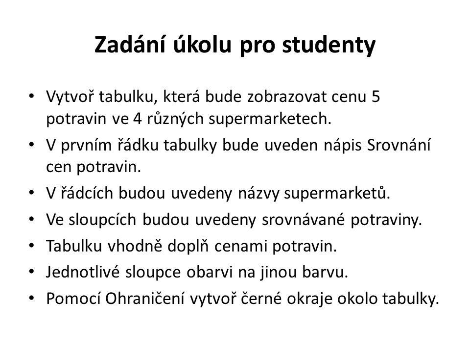 Zadání úkolu pro studenty Vytvoř tabulku, která bude zobrazovat cenu 5 potravin ve 4 různých supermarketech.