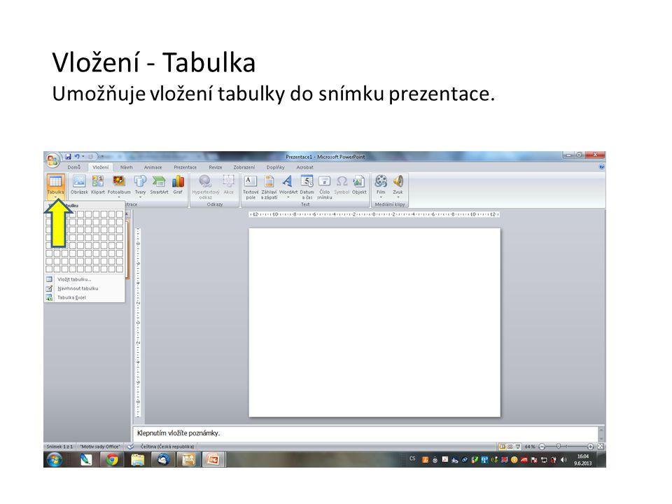 Vložení - Tabulka Umožňuje vložení tabulky do snímku prezentace.