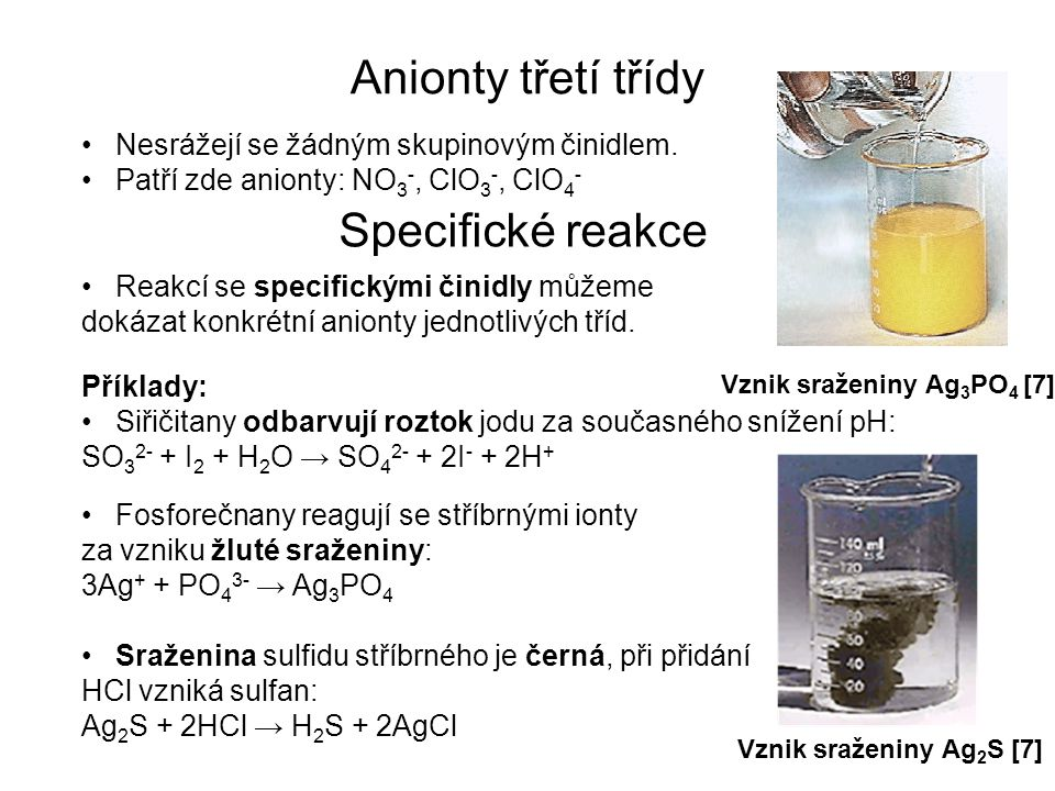 Anionty třetí třídy Nesrážejí se žádným skupinovým činidlem.
