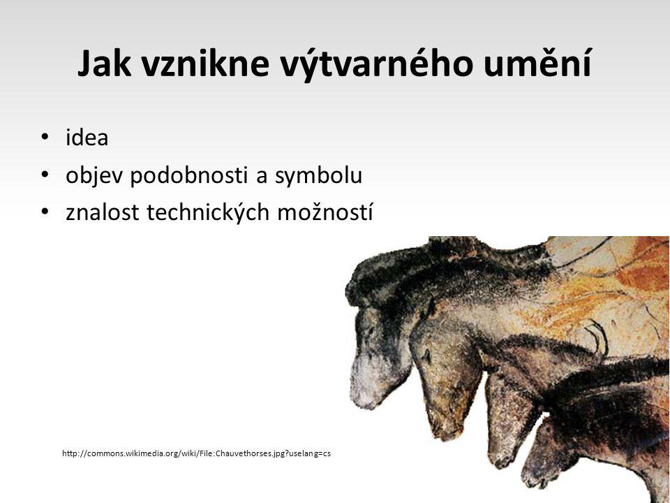 Druhy výtvarné činnosti jeskynní malby – zoomorfní náměty (koně, zubři, mamuti, jeleni, bizoni) sošky lidí a zvířat – Venuše drobné předměty – zdobení předmětů drobnou rytinou, kresbou nebo řezbou – období Lovců mamutů (15 000–14 000 př.