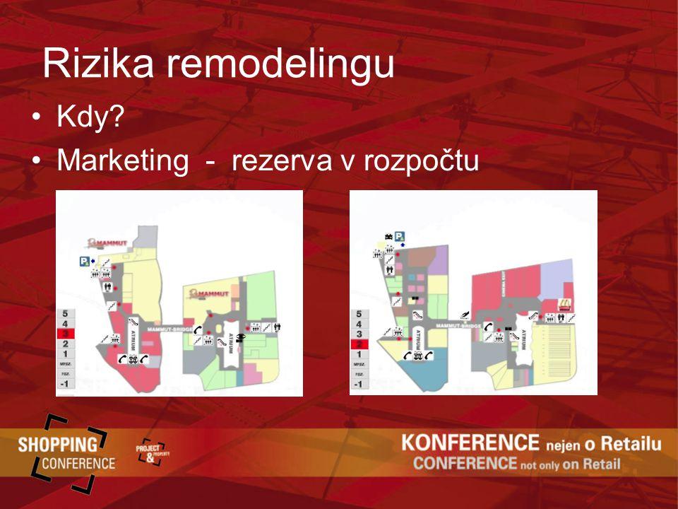 Rizika remodelingu Kdy Marketing - rezerva v rozpočtu