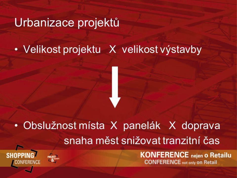 Urbanizace projektů Velikost projektu X velikost výstavby Obslužnost místa X panelák X doprava snaha měst snižovat tranzitní čas