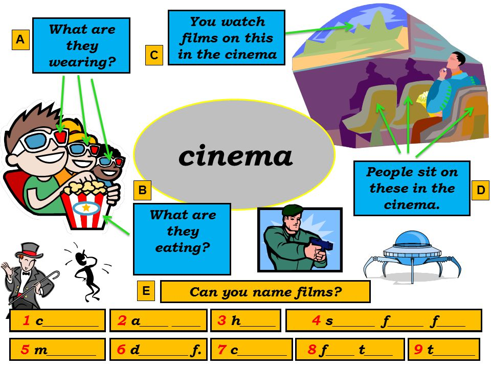 cinema screen seats cartoons They´re eating a packet of popcorn They´re wearing 3D glasses detective f.musicalsthrillersfairy tales horrorsaction filmscomediesscience fiction films Can you name films.