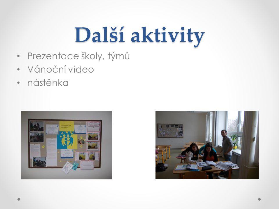 Další aktivity Prezentace školy, týmů Vánoční video nástěnka