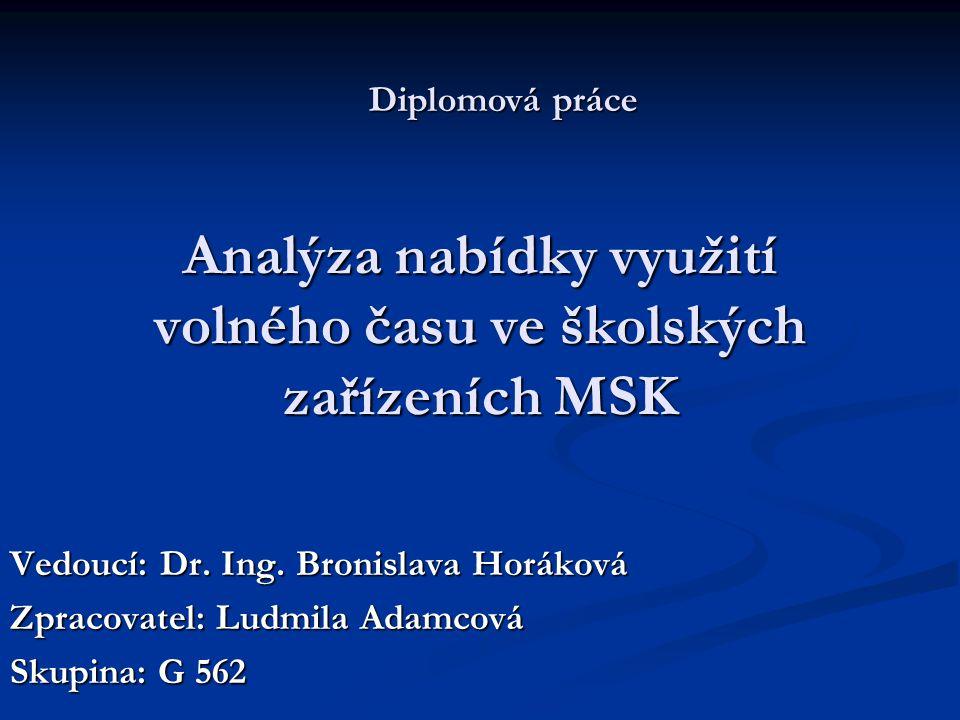 Analýza nabídky využití volného času ve školských zařízeních MSK Vedoucí: Dr.