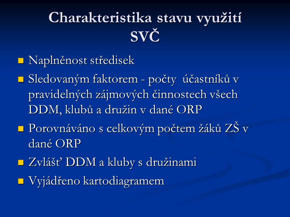Charakteristika stavu využití SVČ Naplněnost středisek Naplněnost středisek Sledovaným faktorem - počty účastníků v pravidelných zájmových činnostech všech DDM, klubů a družin v dané ORP Sledovaným faktorem - počty účastníků v pravidelných zájmových činnostech všech DDM, klubů a družin v dané ORP Porovnáváno s celkovým počtem žáků ZŠ v dané ORP Porovnáváno s celkovým počtem žáků ZŠ v dané ORP Zvlášť DDM a kluby s družinami Zvlášť DDM a kluby s družinami Vyjádřeno kartodiagramem Vyjádřeno kartodiagramem
