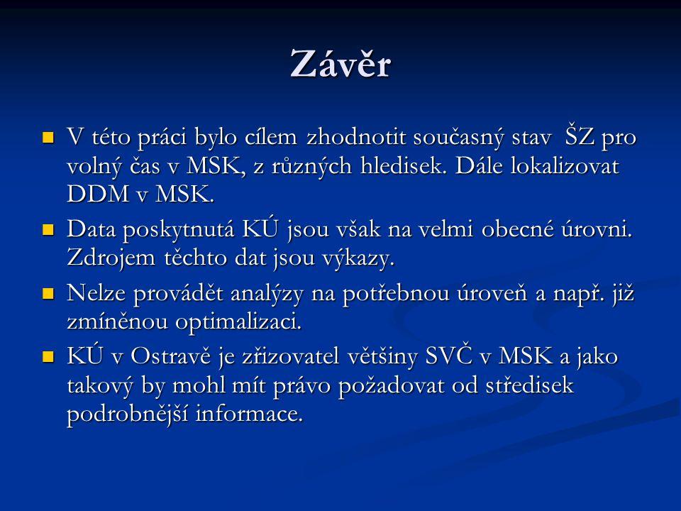 Závěr V této práci bylo cílem zhodnotit současný stav ŠZ pro volný čas v MSK, z různých hledisek.