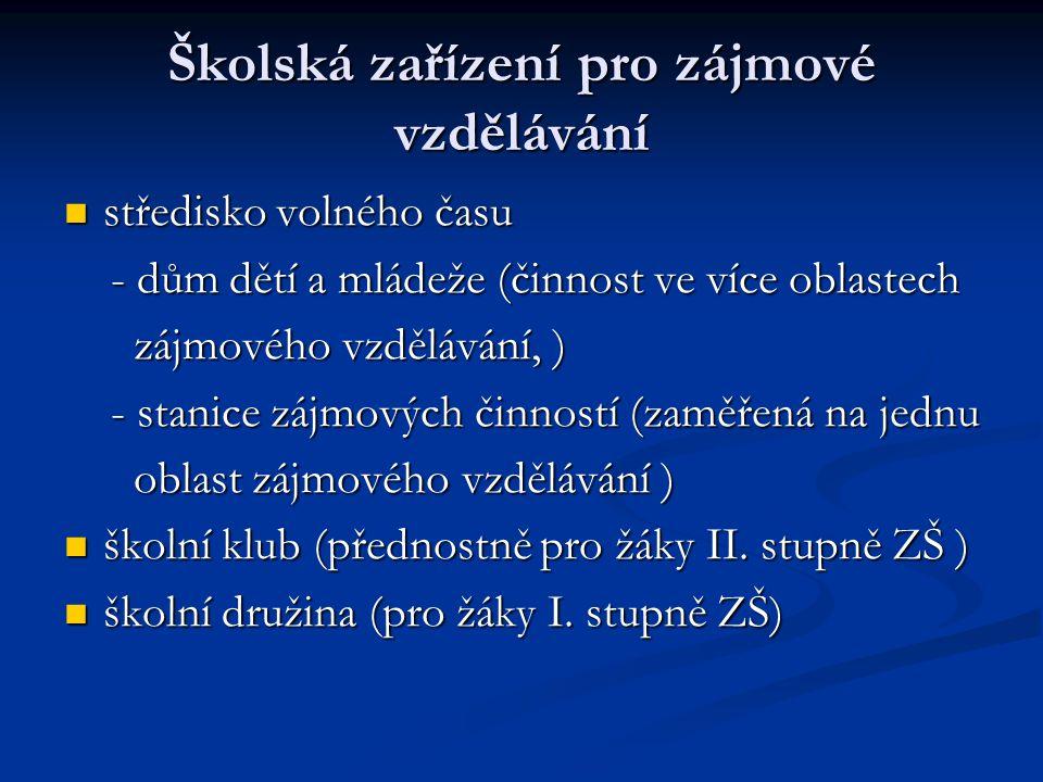 Zřizovatelé ŠZ na území MSK Graf č.1