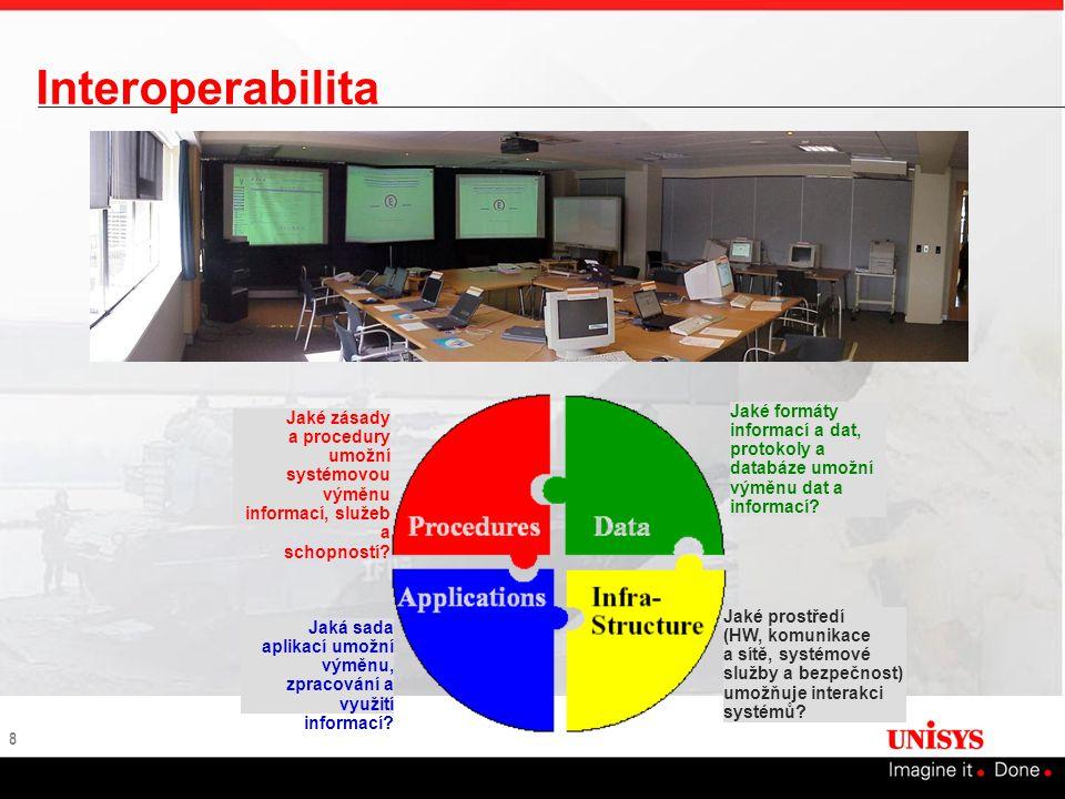 8 Interoperabilita Jaké zásady a procedury umožní systémovou výměnu informací, služeb a schopností.