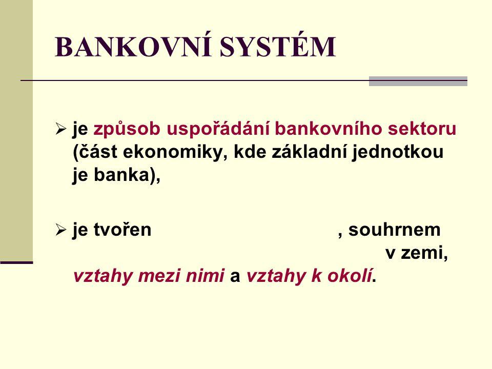 BANKOVNÍ SYSTÉM  je způsob uspořádání bankovního sektoru (část ekonomiky, kde základní jednotkou je banka),  je tvořen, souhrnem v zemi, vztahy mezi