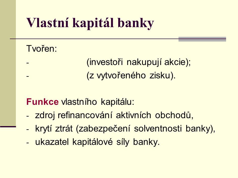 Vlastní kapitál banky Tvořen: - (investoři nakupují akcie); - (z vytvořeného zisku). Funkce vlastního kapitálu: - zdroj refinancování aktivních obchod