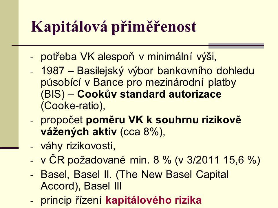 Kapitálová přiměřenost - potřeba VK alespoň v minimální výši, - 1987 – Basilejský výbor bankovního dohledu působící v Bance pro mezinárodní platby (BI