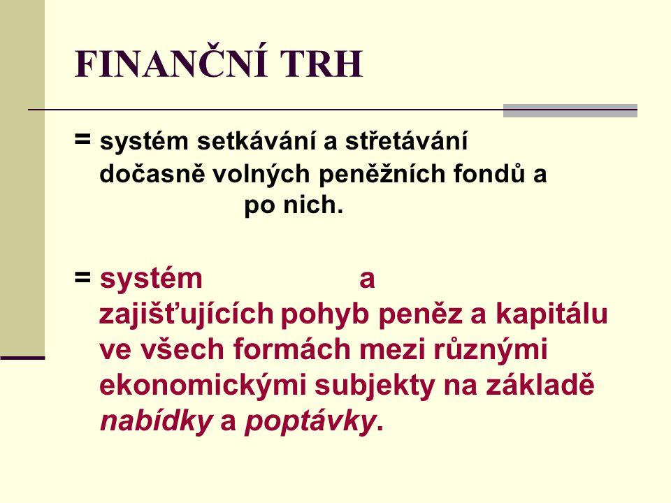FINANČNÍ TRH = systém setkávání a střetávání dočasně volných peněžních fondů a po nich. = systém a zajišťujících pohyb peněz a kapitálu ve všech formá