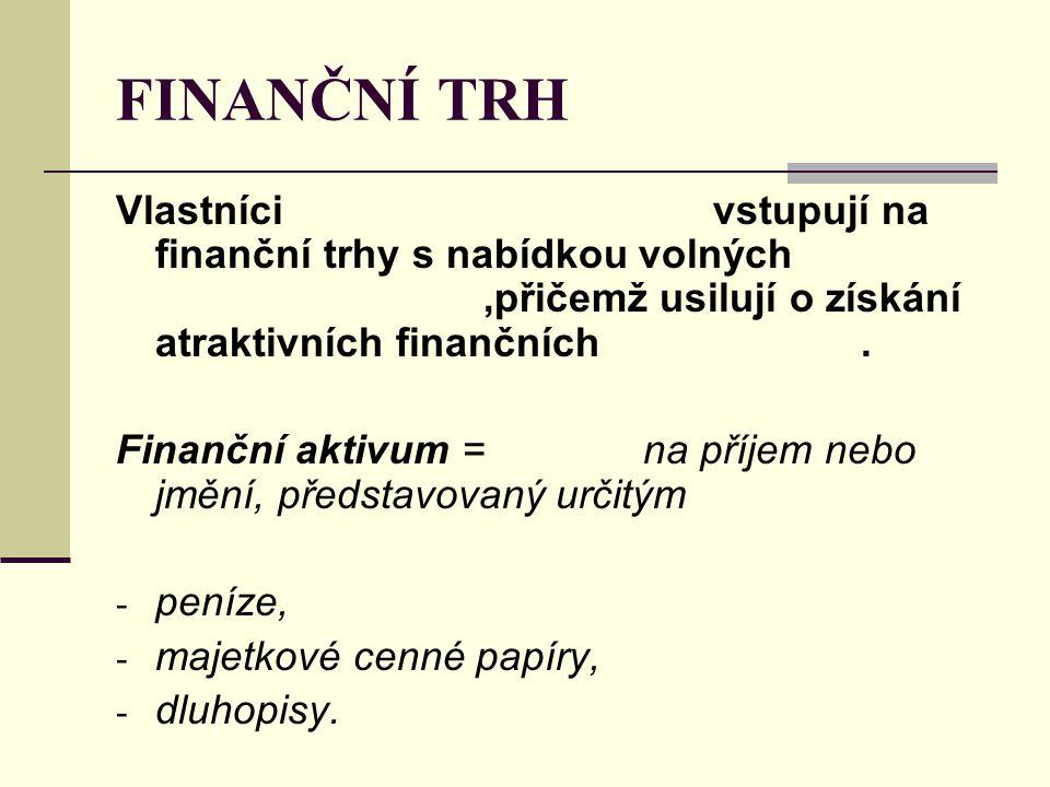 FINANČNÍ TRH Vlastníci vstupují na finanční trhy s nabídkou volných,přičemž usilují o získání atraktivních finančních. Finanční aktivum = na příjem ne