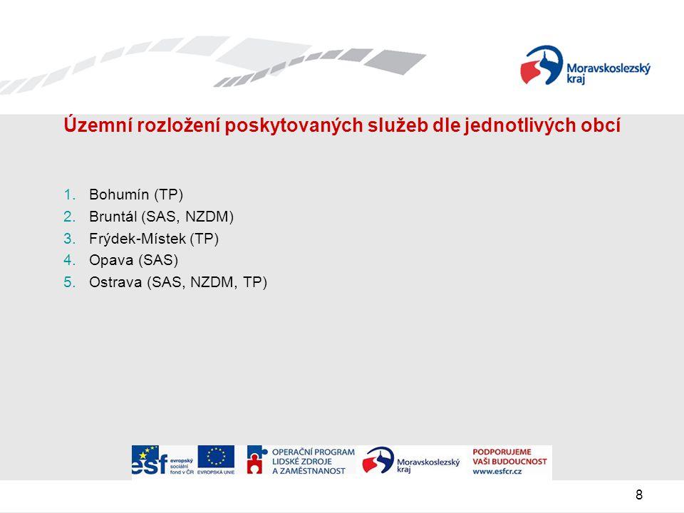 8 Územní rozložení poskytovaných služeb dle jednotlivých obcí 1.Bohumín (TP) 2.Bruntál (SAS, NZDM) 3.Frýdek-Místek (TP) 4.Opava (SAS) 5.Ostrava (SAS, NZDM, TP)