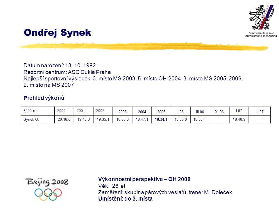 Ondřej Synek Vývoj výkonnosti ( 2000 m, úroveň ANP )