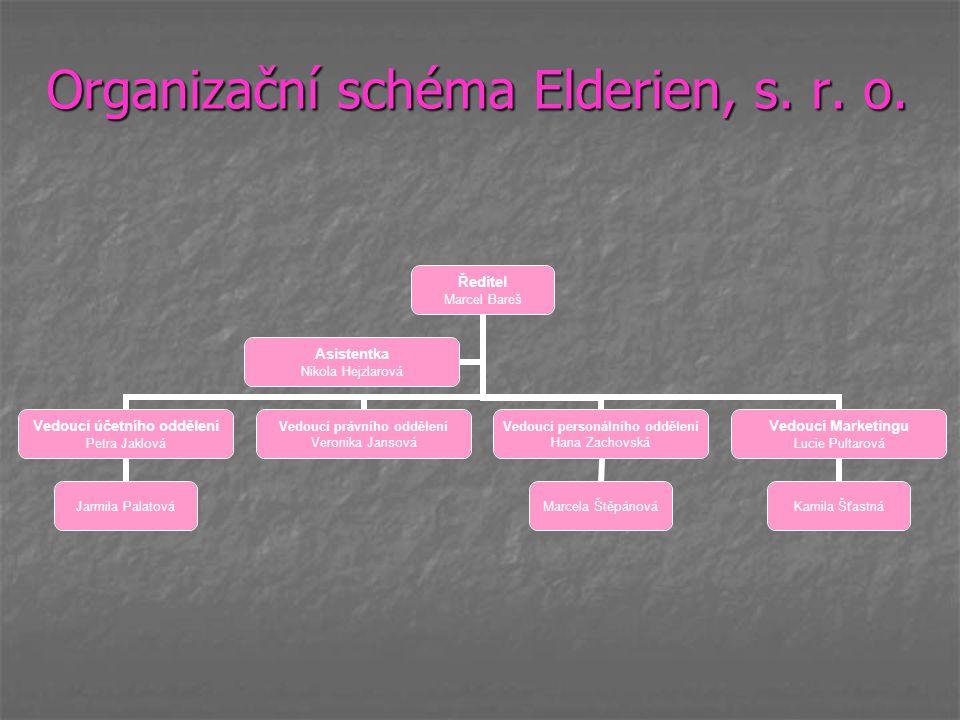 Organizační schéma Elderien, s. r. o. Ředitel Marcel Bareš Vedoucí účetního oddělení Petra Jaklová Jarmila Palatová Vedoucí právního oddělení Veronika