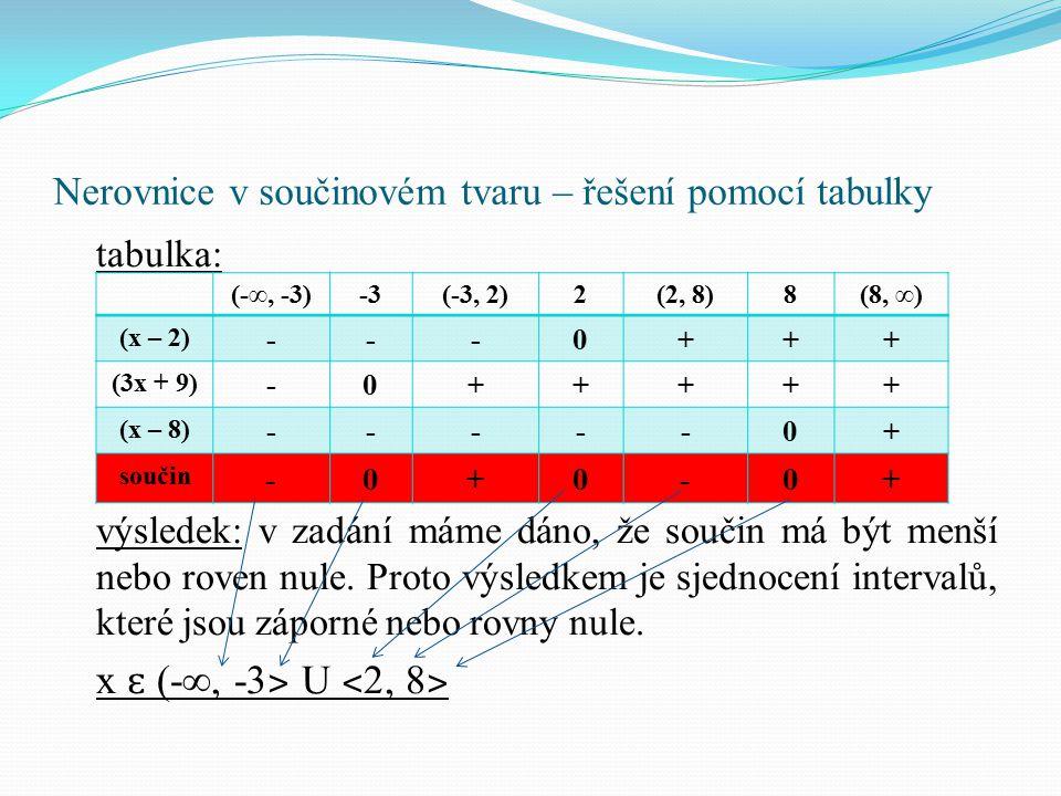 Nerovnice v součinovém tvaru – řešení pomocí tabulky tabulka: výsledek: v zadání máme dáno, že součin má být menší nebo roven nule. Proto výsledkem je