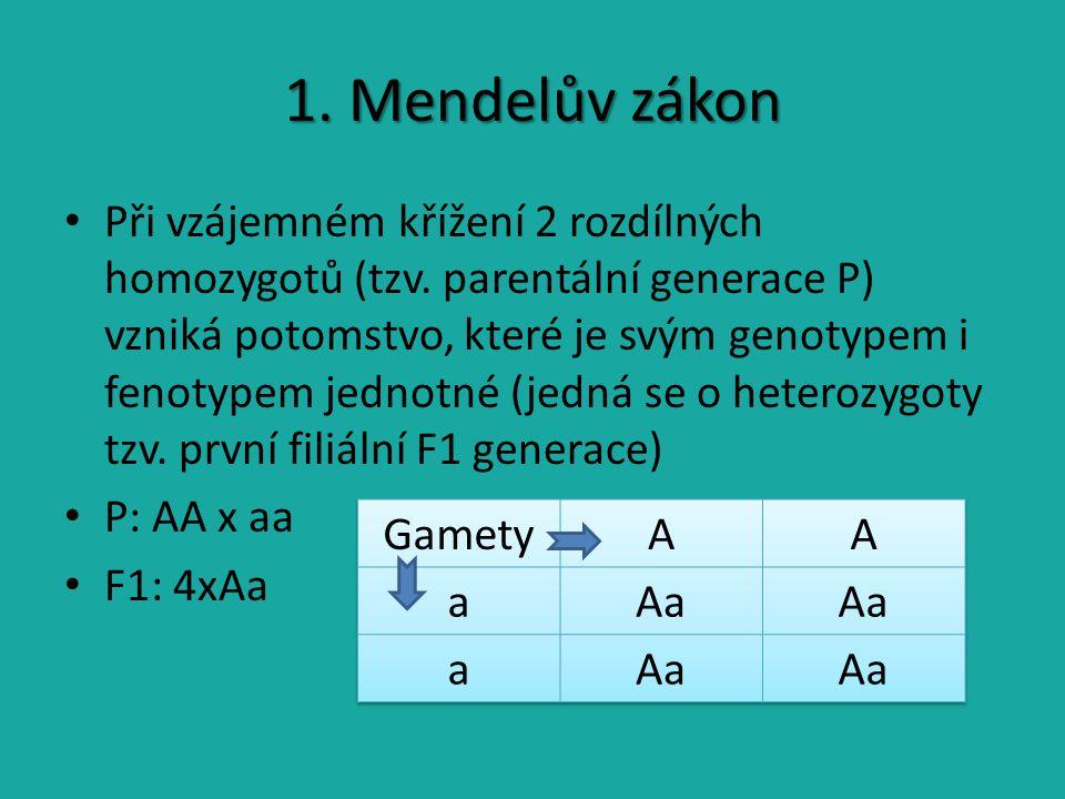 1.Mendelův zákon Při vzájemném křížení 2 rozdílných homozygotů (tzv.