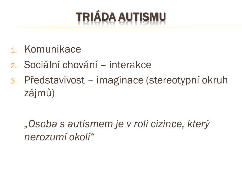 """1. Komunikace 2. Sociální chování – interakce 3. Představivost – imaginace (stereotypní okruh zájmů) """"Osoba s autismem je v roli cizince, který nerozu"""