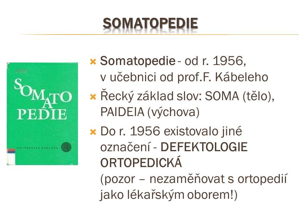  Somatopedie - od r. 1956, v učebnici od prof.F. Kábeleho  Řecký základ slov: SOMA (tělo), PAIDEIA (výchova)  Do r. 1956 existovalo jiné označení -