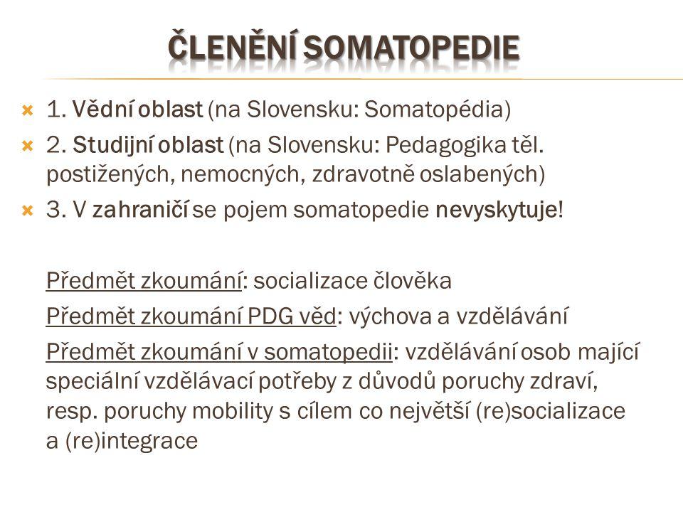  1. Vědní oblast (na Slovensku: Somatopédia)  2. Studijní oblast (na Slovensku: Pedagogika těl. postižených, nemocných, zdravotně oslabených)  3. V
