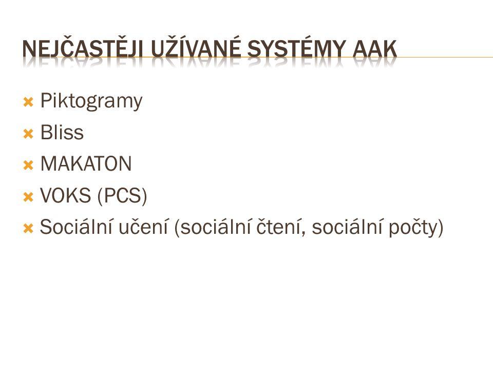  Piktogramy  Bliss  MAKATON  VOKS (PCS)  Sociální učení (sociální čtení, sociální počty)