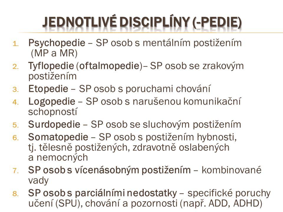 1. Psychopedie – SP osob s mentálním postižením (MP a MR) 2. Tyflopedie (oftalmopedie)– SP osob se zrakovým postižením 3. Etopedie – SP osob s porucha