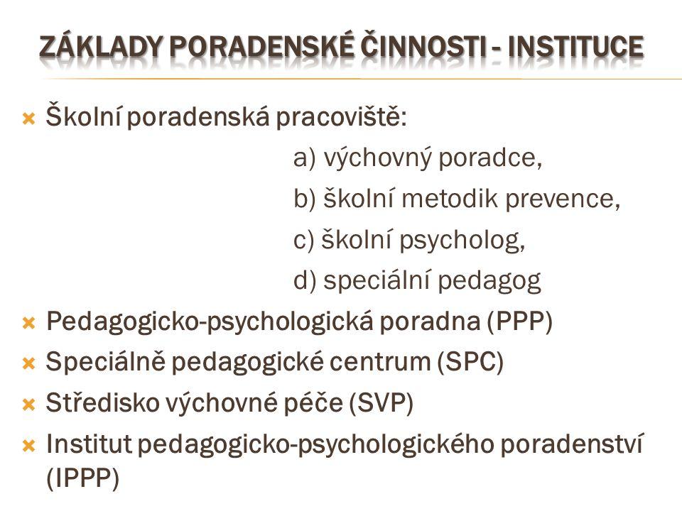  Školní poradenská pracoviště: a) výchovný poradce, b) školní metodik prevence, c) školní psycholog, d) speciální pedagog  Pedagogicko-psychologická