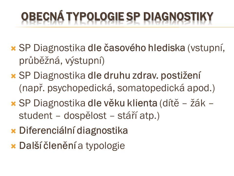  SP Diagnostika dle časového hlediska (vstupní, průběžná, výstupní)  SP Diagnostika dle druhu zdrav. postižení (např. psychopedická, somatopedická a