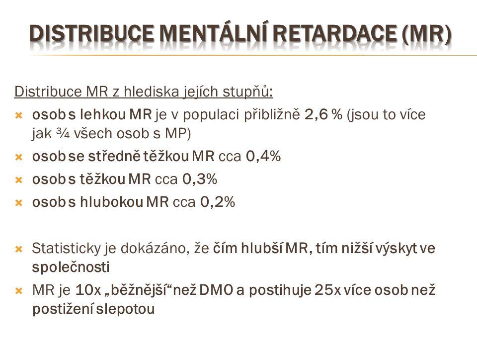 Distribuce MR z hlediska jejích stupňů:  osob s lehkou MR je v populaci přibližně 2,6 % (jsou to více jak ¾ všech osob s MP)  osob se středně těžkou