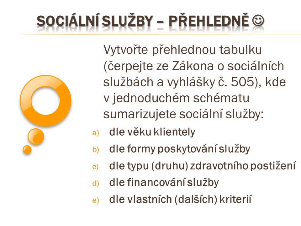 Vytvořte přehlednou tabulku (čerpejte ze Zákona o sociálních službách a vyhlášky č. 505), kde v jednoduchém schématu sumarizujete sociální služby: a)