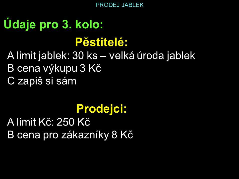 PRODEJ JABLEK Údaje pro 3. kolo: Pěstitelé: A limit jablek: 30 ks – velká úroda jablek B cena výkupu 3 Kč C zapiš si sám Prodejci: A limit Kč: 250 Kč