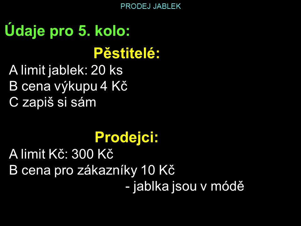 PRODEJ JABLEK Údaje pro 5. kolo: Pěstitelé: A limit jablek: 20 ks B cena výkupu 4 Kč C zapiš si sám Prodejci: A limit Kč: 300 Kč B cena pro zákazníky