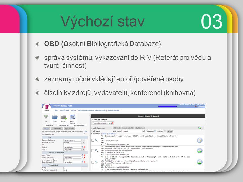 03 OBD (Osobní Bibliografická Databáze) správa systému, vykazování do RIV (Referát pro vědu a tvůrčí činnost) záznamy ručně vkládají autoři/pověřené osoby číselníky zdrojů, vydavatelů, konferencí (knihovna) Výchozí stav