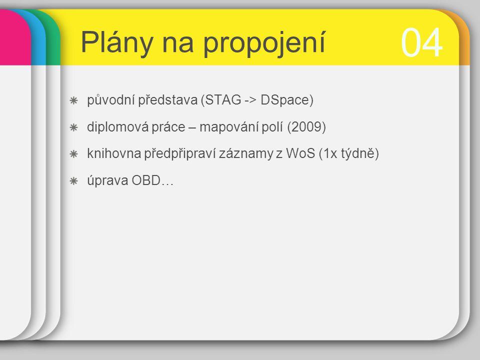04 původní představa (STAG -> DSpace) diplomová práce – mapování polí (2009) knihovna předpřipraví záznamy z WoS (1x týdně) úprava OBD… Plány na propojení