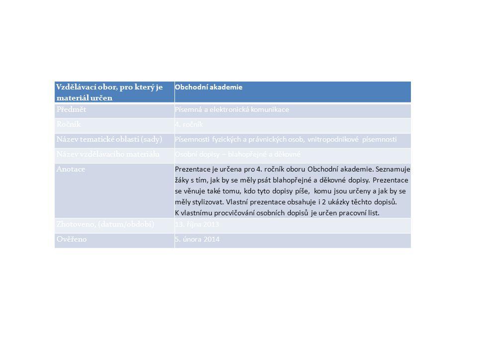 Vzdělávací obor, pro který je materiál určen Obchodní akademie PředmětPísemná a elektronická komunikace Ročník4. ročník Název tematické oblasti (sady)