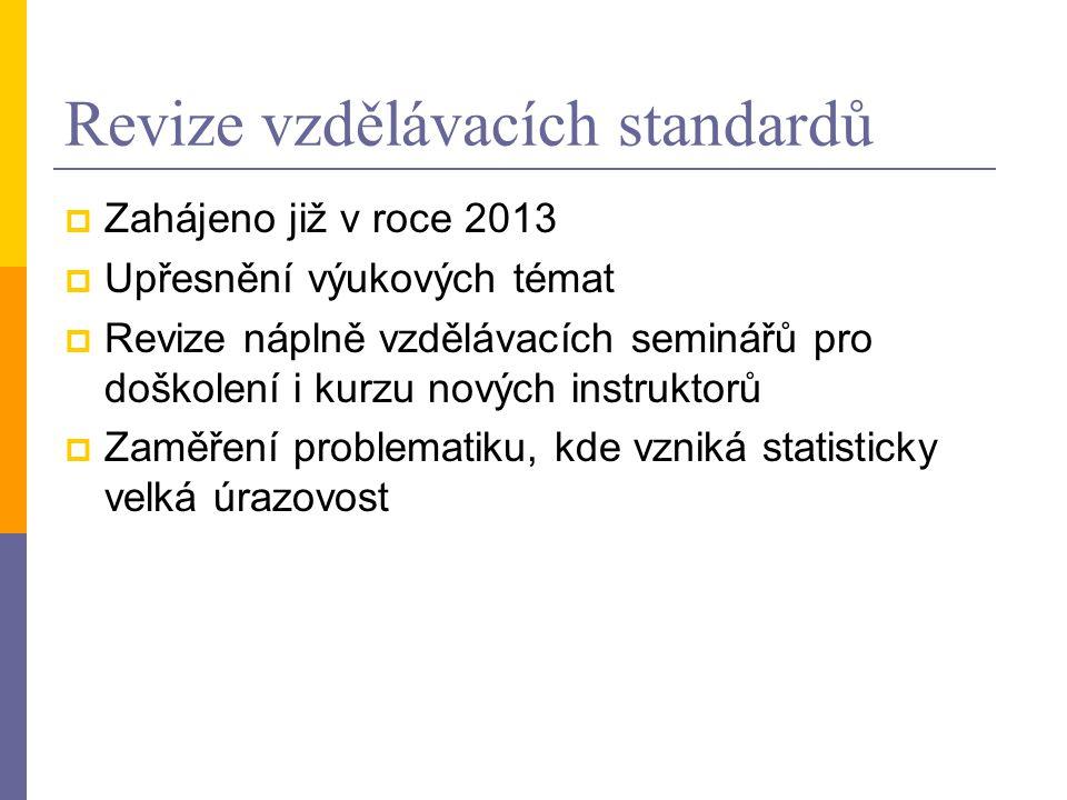 Revize vzdělávacích standardů  Zahájeno již v roce 2013  Upřesnění výukových témat  Revize náplně vzdělávacích seminářů pro doškolení i kurzu nových instruktorů  Zaměření problematiku, kde vzniká statisticky velká úrazovost