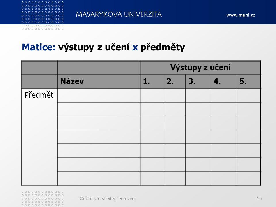 Odbor pro strategii a rozvoj15 Matice: výstupy z učení x předměty Výstupy z učení Název1.2.3.4.5. Předmět