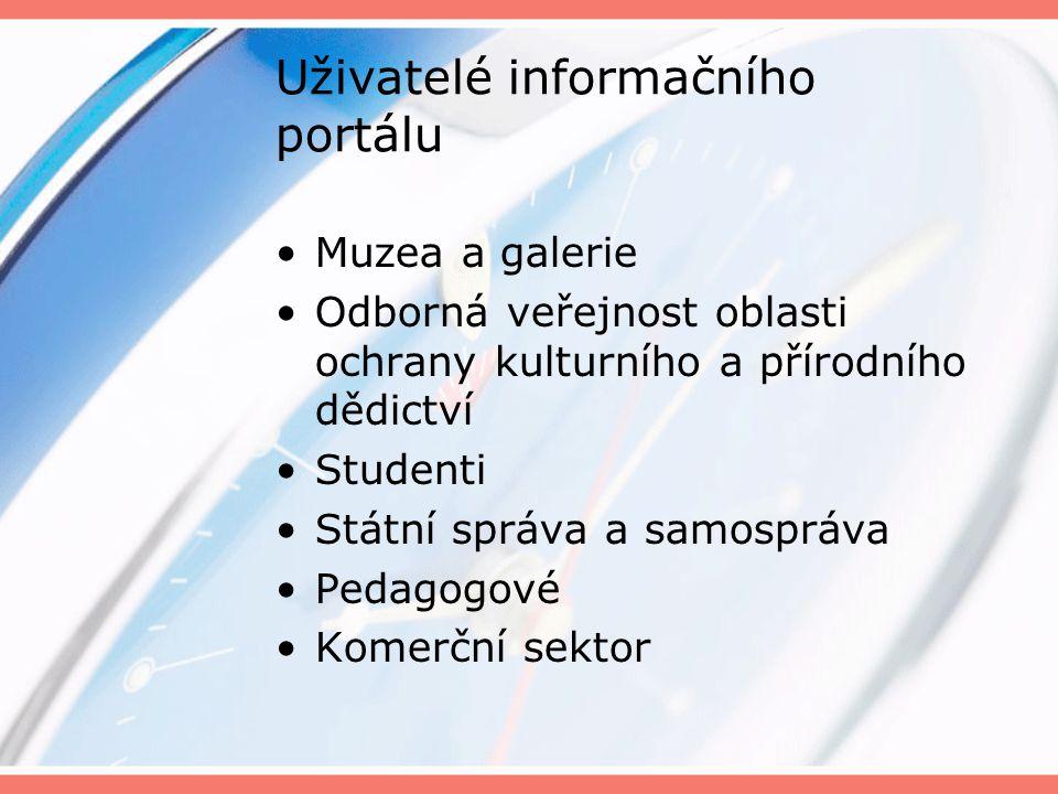 Návštěvnost muzejník z ČR či SR pondělí či pátek po obědě délka návštěvy cca 5 min.
