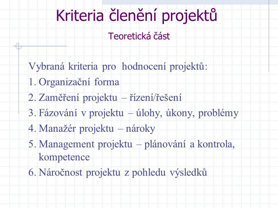 Kriteria členění projektů Teoretická část Vybraná kriteria pro hodnocení projektů: 1.Organizační forma 2.Zaměření projektu – řízení/řešení 3.Fázování