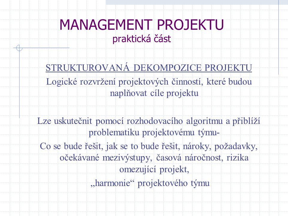 MANAGEMENT PROJEKTU praktická část STRUKTUROVANÁ DEKOMPOZICE PROJEKTU Logické rozvržení projektových činností, které budou naplňovat cíle projektu Lze