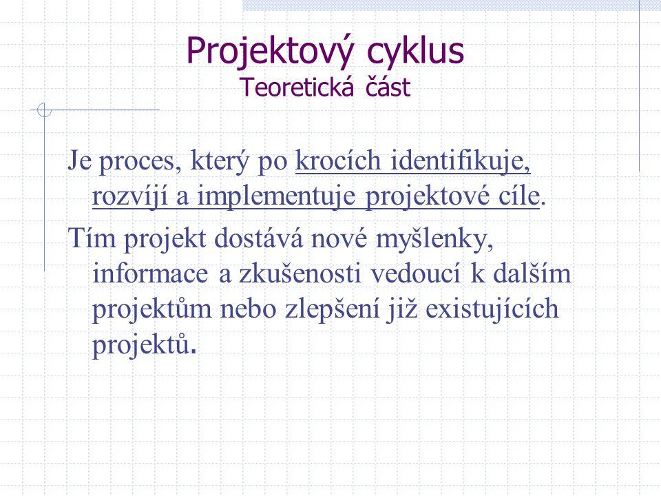 Projektový cyklus Teoretická část Je proces, který po krocích identifikuje, rozvíjí a implementuje projektové cíle. Tím projekt dostává nové myšlenky,
