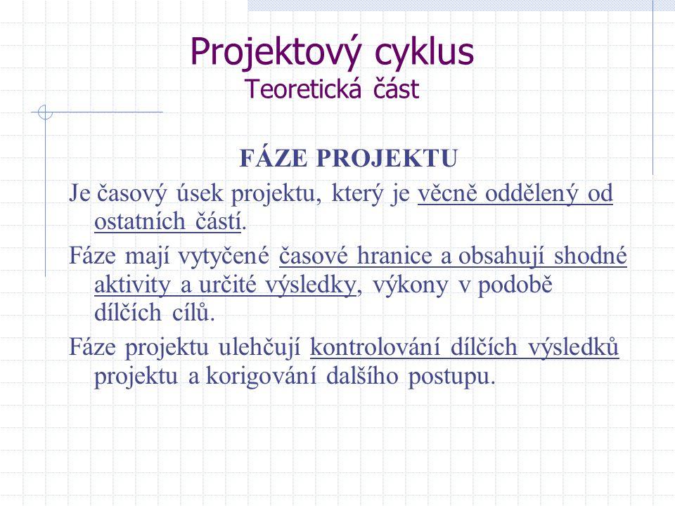Projektový cyklus Teoretická část FÁZE PROJEKTU Je časový úsek projektu, který je věcně oddělený od ostatních částí. Fáze mají vytyčené časové hranice
