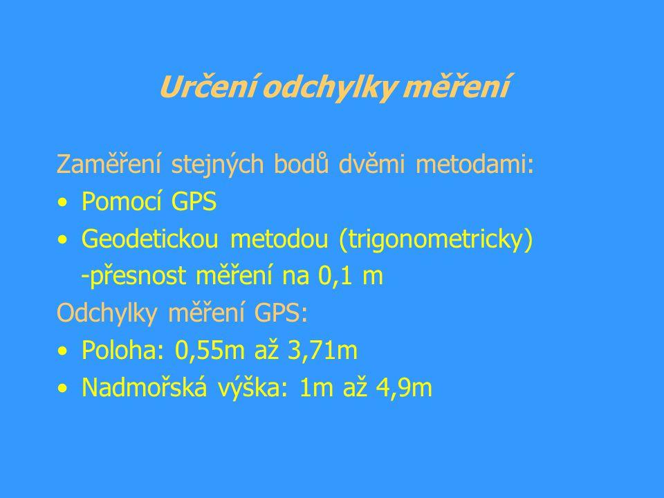 Určení odchylky měření Zaměření stejných bodů dvěmi metodami: Pomocí GPS Geodetickou metodou (trigonometricky) -přesnost měření na 0,1 m Odchylky měře